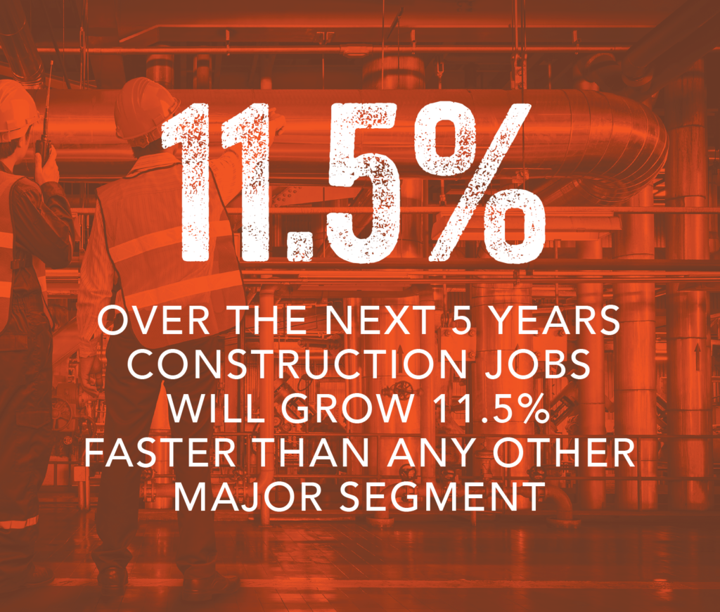 Construction jobs stat