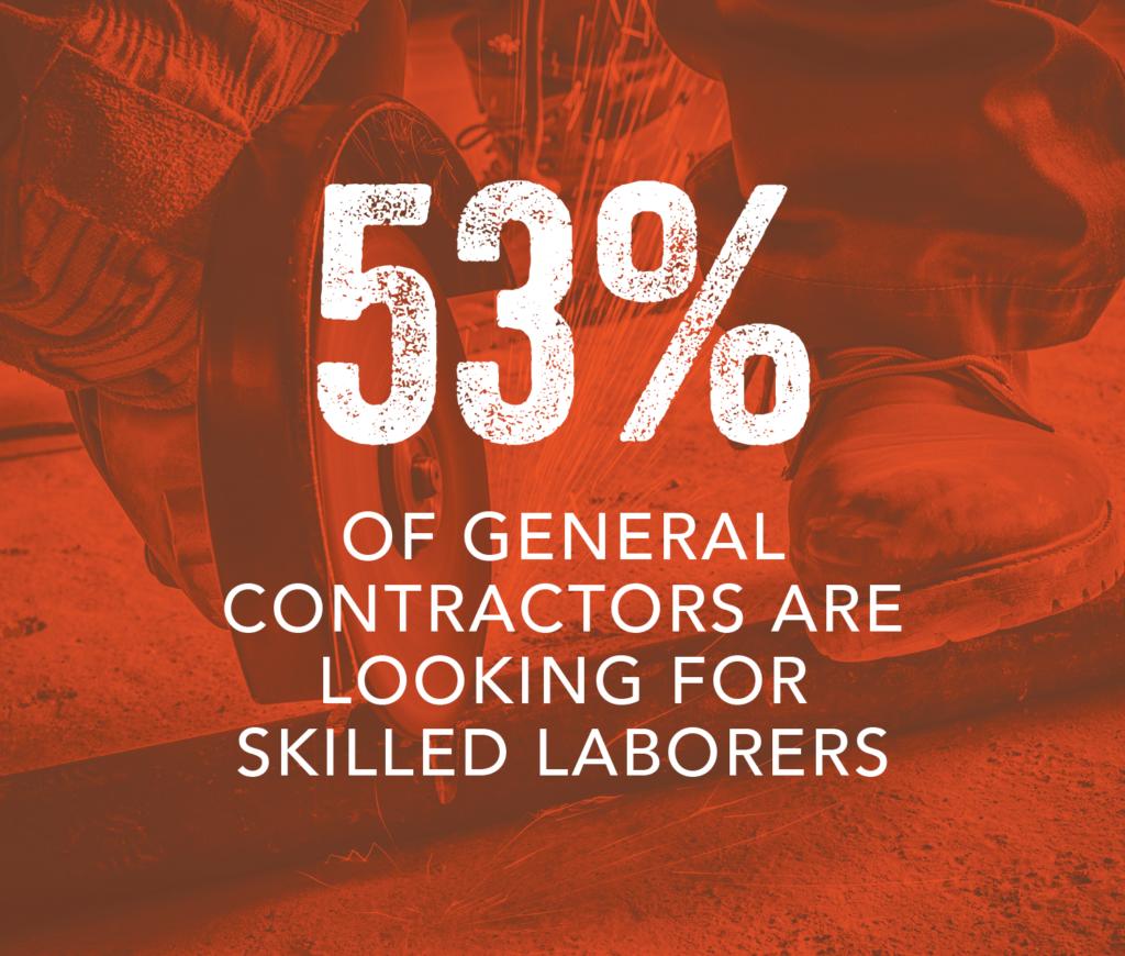 General contractors stat