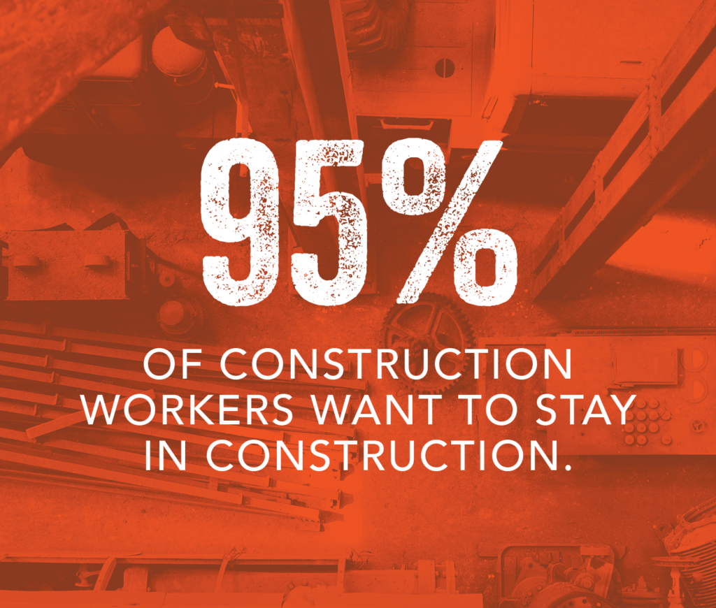 Construction workers stat