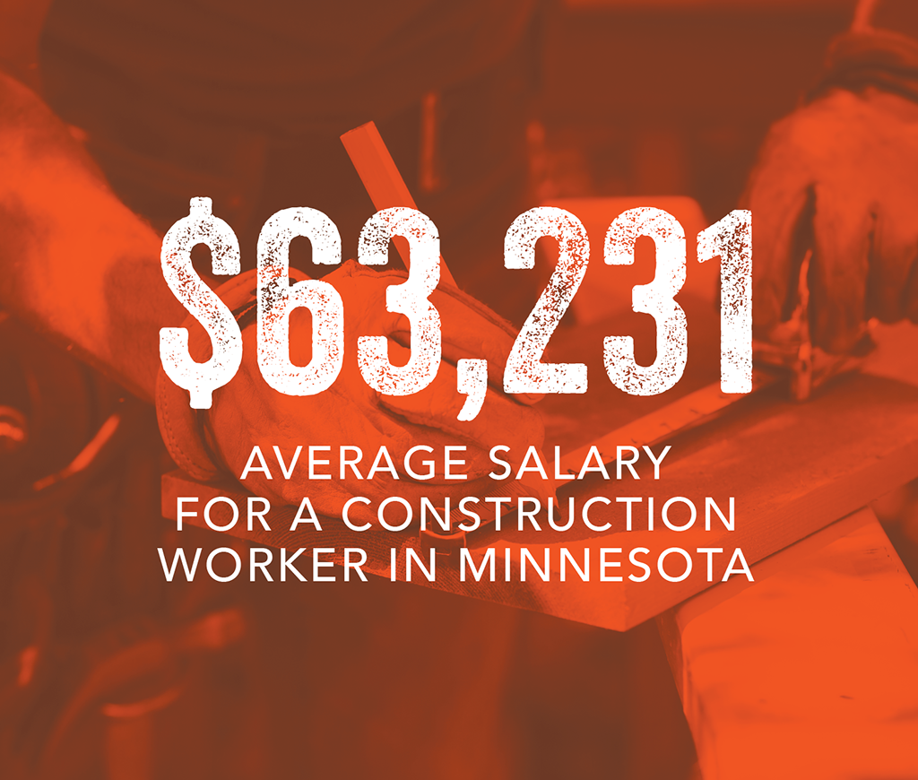 Average salary construction stat